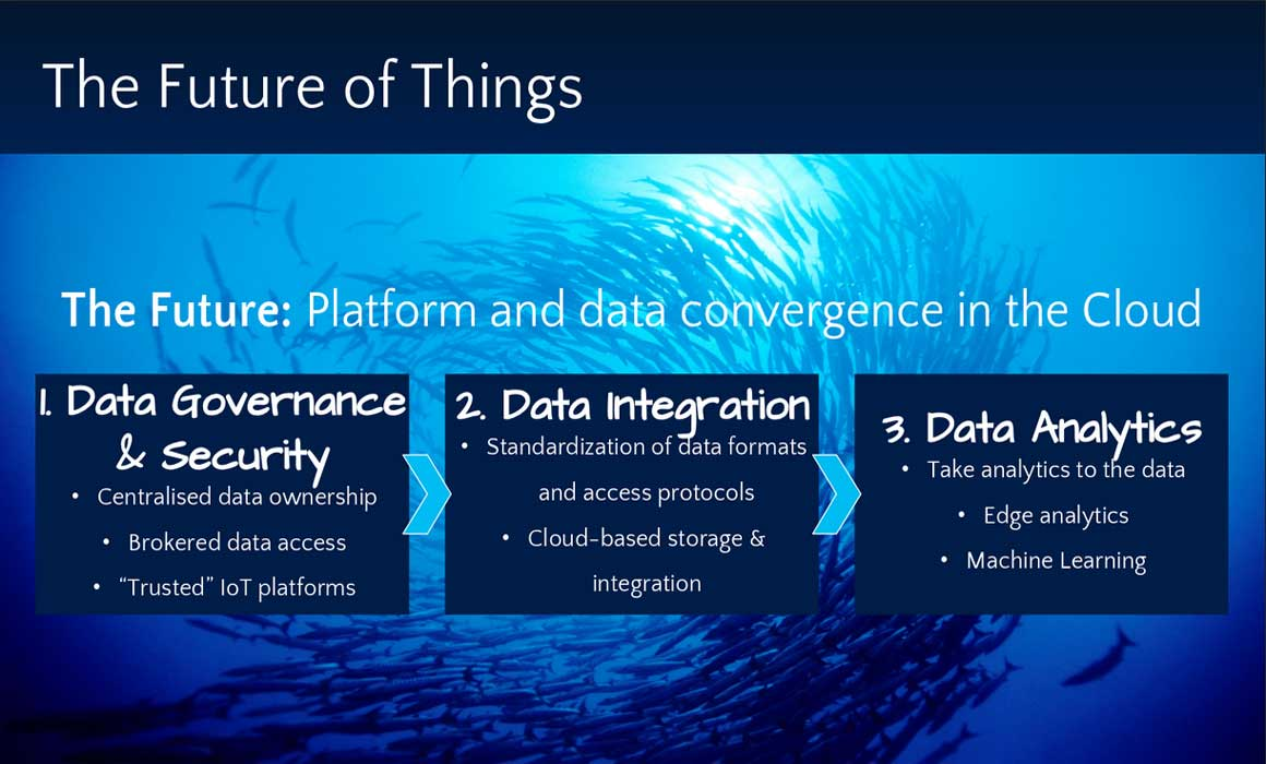Internet of Things - Stellar Consulting
